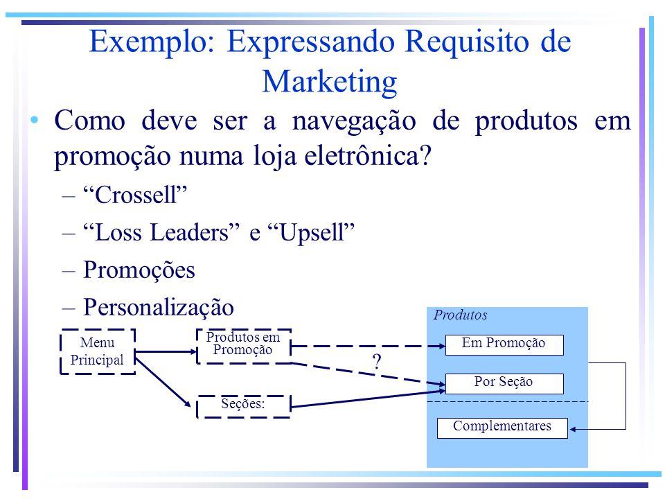 Exemplo: Expressando Requisito de Marketing Como deve ser a navegação de produtos em promoção numa loja eletrônica? –Crossell –Loss Leaders e Upsell –