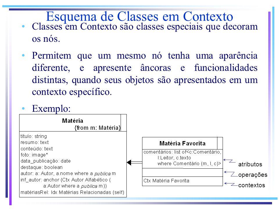 Esquema de Classes em Contexto Classes em Contexto são classes especiais que decoram os nós. Permitem que um mesmo nó tenha uma aparência diferente, e