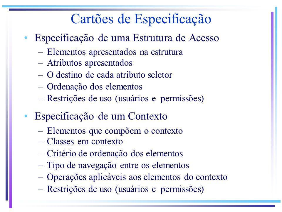 Cartões de Especificação Especificação de uma Estrutura de Acesso –Elementos apresentados na estrutura –Atributos apresentados –O destino de cada atri