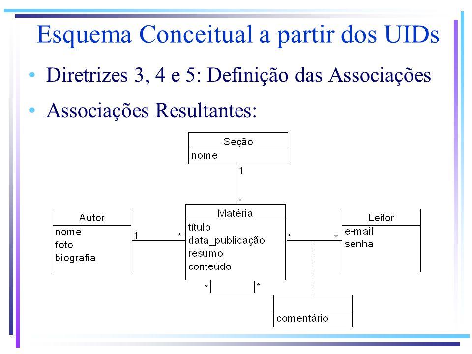 Cartões de Especificação Especificação de uma Estrutura de Acesso –Elementos apresentados na estrutura –Atributos apresentados –O destino de cada atributo seletor –Ordenação dos elementos –Restrições de uso (usuários e permissões) Especificação de um Contexto –Elementos que compõem o contexto –Classes em contexto –Critério de ordenação dos elementos –Tipo de navegação entre os elementos –Operações aplicáveis aos elementos do contexto –Restrições de uso (usuários e permissões)