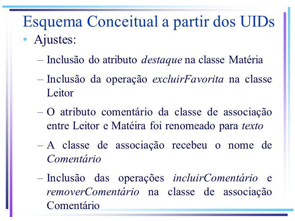 Ajustes: –Inclusão do atributo destaque na classe Matéria –Inclusão da operação excluirFavorita na classe Leitor –O atributo comentário da classe de a