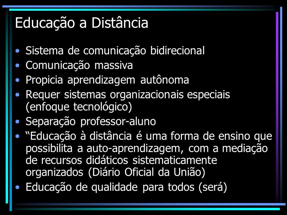 Educação a Distância Sistema de comunicação bidirecional Comunicação massiva Propicia aprendizagem autônoma Requer sistemas organizacionaisespeciais (