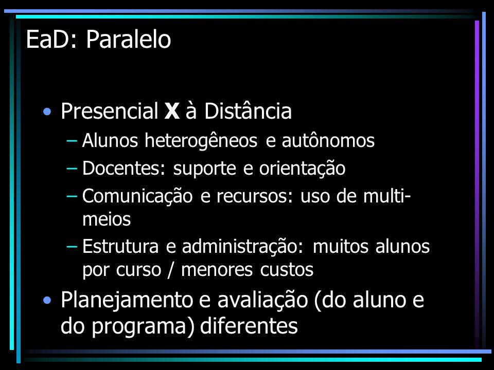 EaD: Paralelo Presencial X à Distância –Alunos heterogêneos e autônomos –Docentes: suporte e orientação –Comunicação e recursos: uso de multi- meios –
