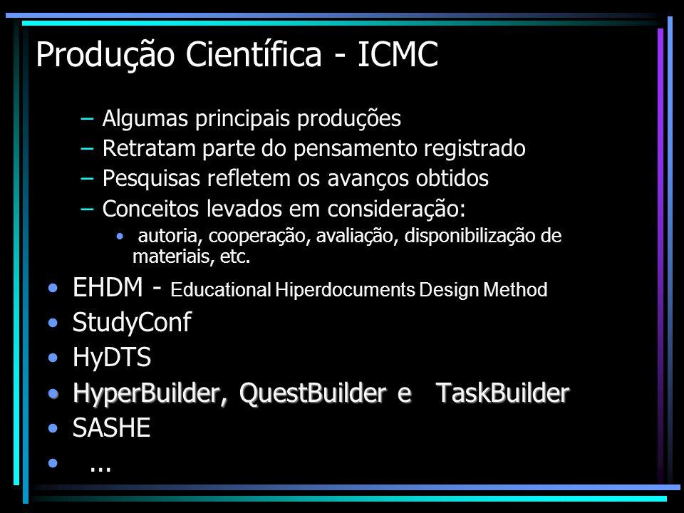 Produção Científica - ICMC –Algumas principais produções –Retratam parte do pensamento registrado –Pesquisas refletem os avanços obtidos –Conceitos le
