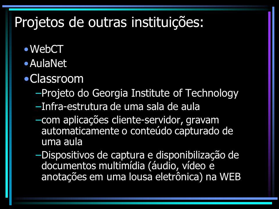 Projetos de outras instituições: WebCT AulaNet Classroom –Projeto do Georgia Institute of Technology –Infra-estrutura de uma sala de aula –com aplicaç