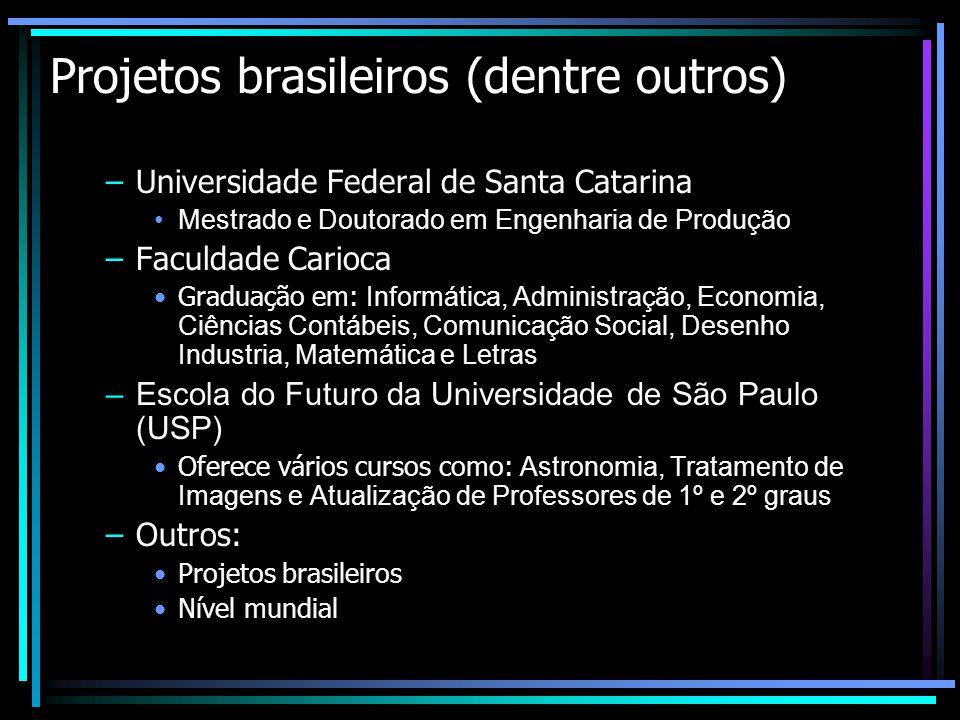Projetos brasileiros (dentre outros) –Universidade Federal de Santa Catarina Mestrado e Doutorado em Engenharia de Produção –Faculdade Carioca Graduaç