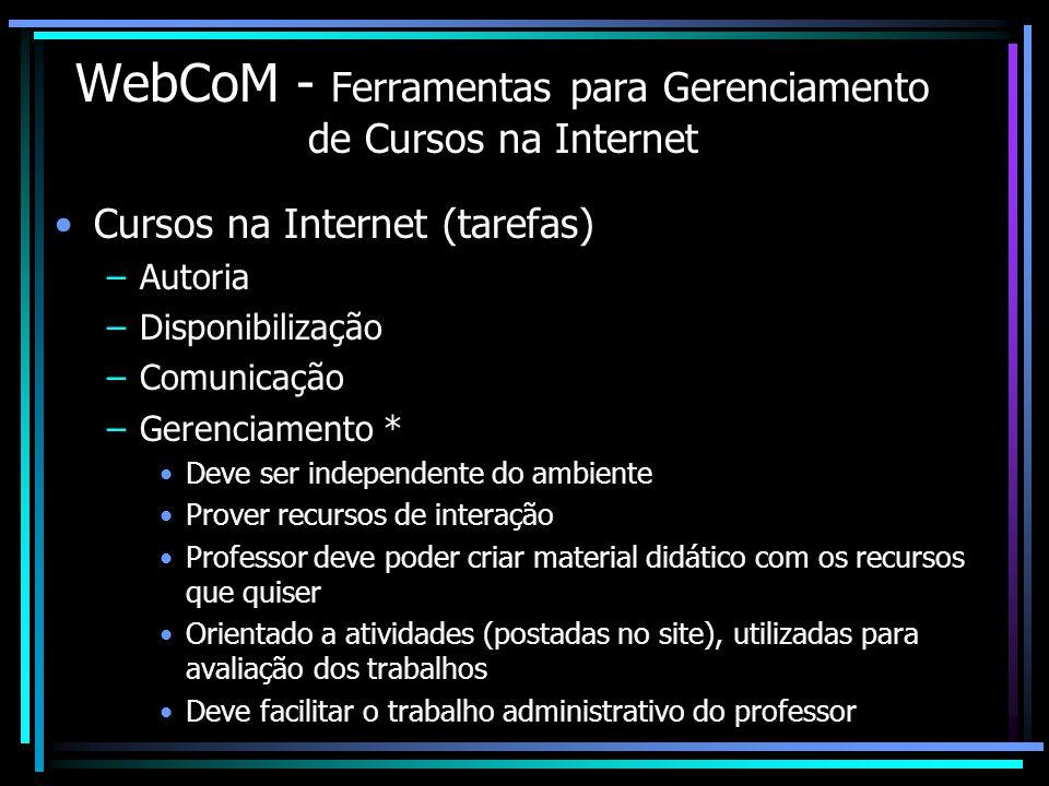WebCoM - Ferramentas para Gerenciamento de Cursos na Internet Cursos na Internet (tarefas) –Autoria –Disponibilização –Comunicação –Gerenciamento * De