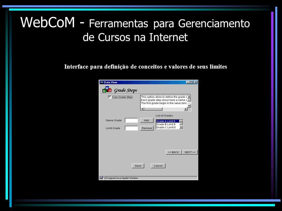 WebCoM - Ferramentas para Gerenciamento de Cursos na Internet Interface para definição de conceitos e valores de seus limites