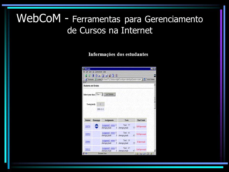 WebCoM - Ferramentas para Gerenciamento de Cursos na Internet Informações dos estudantes