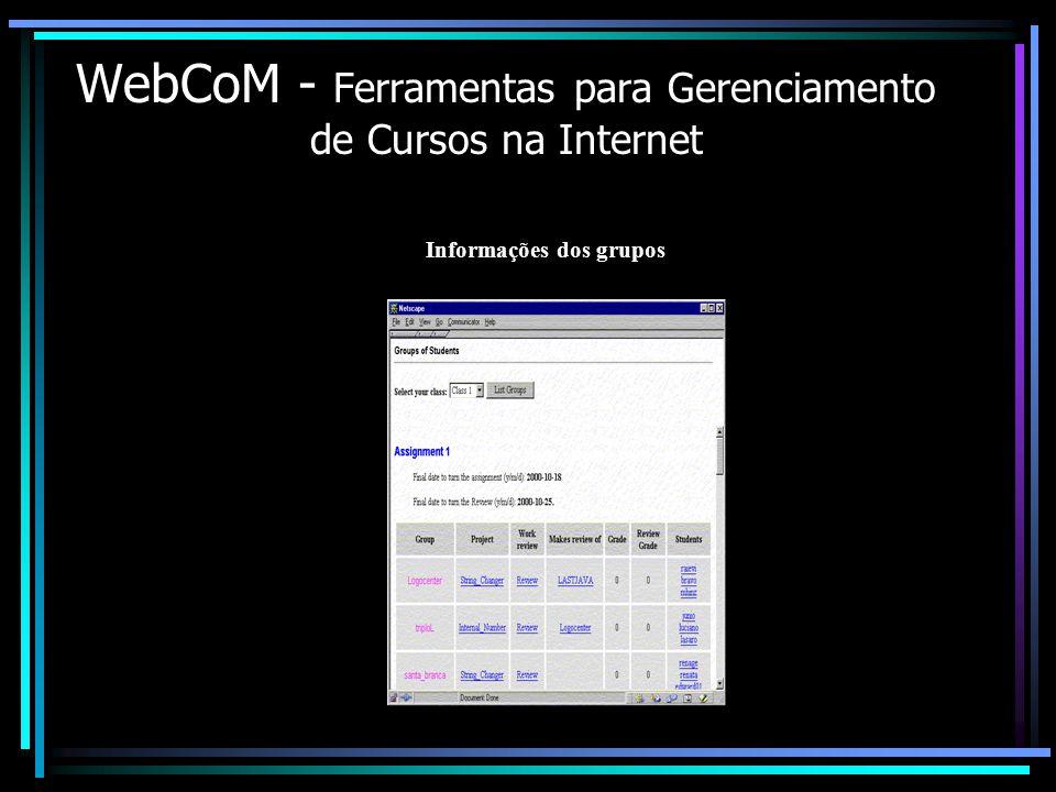 WebCoM - Ferramentas para Gerenciamento de Cursos na Internet Informações dos grupos