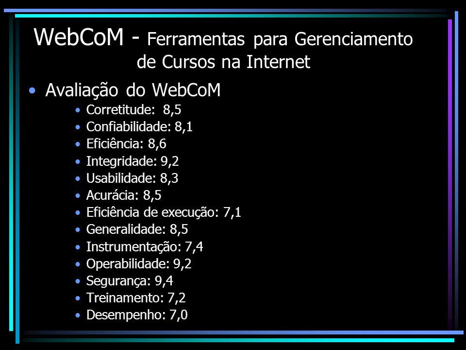 WebCoM - Ferramentas para Gerenciamento de Cursos na Internet Avaliação do WebCoM Corretitude: 8,5 Confiabilidade: 8,1 Eficiência: 8,6 Integridade: 9,