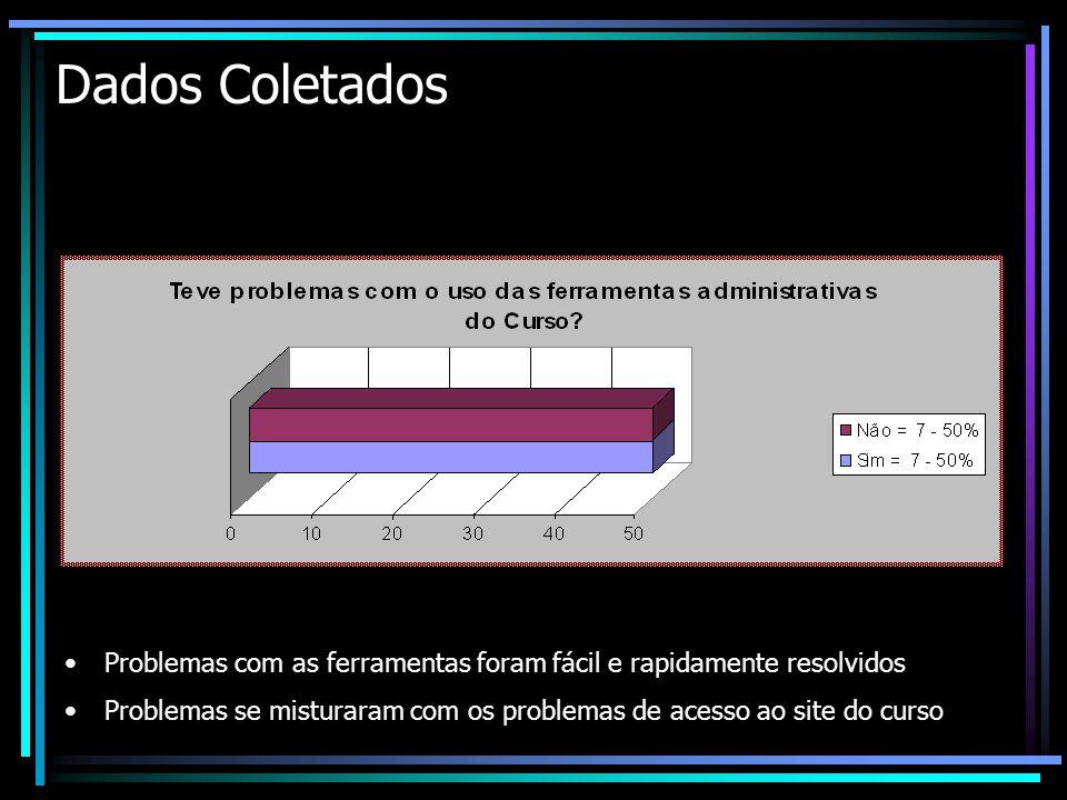 Dados Coletados Problemas com as ferramentas foram fácil e rapidamente resolvidos Problemas se misturaram com os problemas de acesso ao site do curso