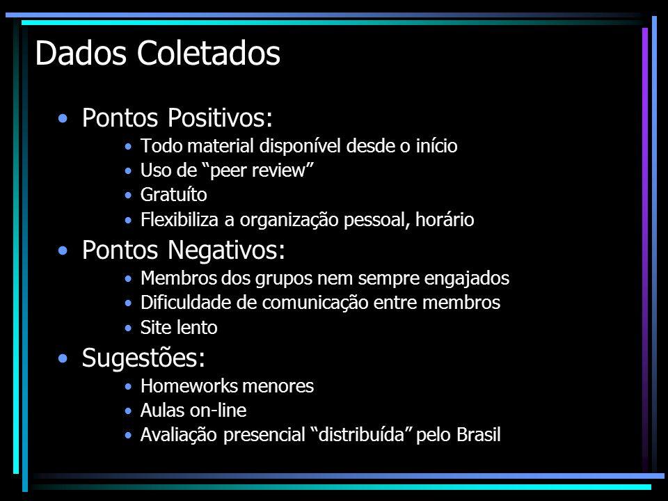 Dados Coletados Pontos Positivos: Todo material disponível desde o início Uso de peer review Gratuíto Flexibiliza a organização pessoal, horário Ponto