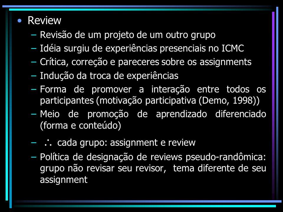 Review –Revisão de um projeto de um outro grupo –Idéia surgiu de experiências presenciais no ICMC –Crítica, correção e pareceres sobre os assignments