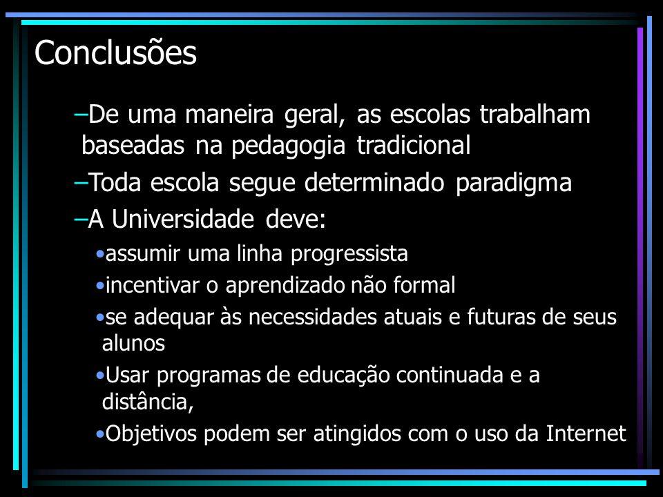 Conclusões –De uma maneira geral, as escolas trabalham baseadas na pedagogia tradicional –Toda escola segue determinado paradigma –A Universidade deve