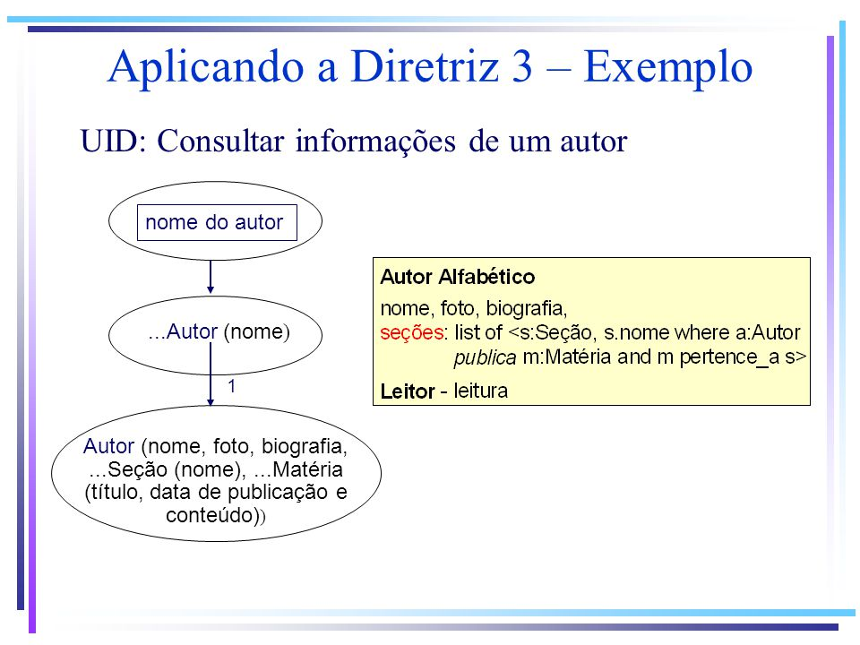 Aplicando a Diretriz 3 – Exemplo UID: Consultar informações de um autor...Autor (nome ) 1 Autor (nome, foto, biografia,...Seção (nome),...Matéria (título, data de publicação e conteúdo) ) nome do autor