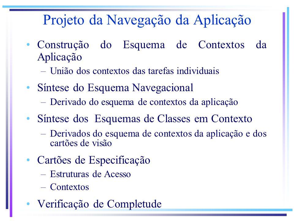 Projeto da Navegação da Aplicação Construção do Esquema de Contextos da Aplicação –União dos contextos das tarefas individuais Síntese do Esquema Navegacional –Derivado do esquema de contextos da aplicação Síntese dos Esquemas de Classes em Contexto –Derivados do esquema de contextos da aplicação e dos cartões de visão Cartões de Especificação –Estruturas de Acesso –Contextos Verificação de Completude