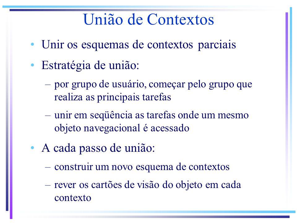 União de Contextos Unir os esquemas de contextos parciais Estratégia de união: –por grupo de usuário, começar pelo grupo que realiza as principais tarefas –unir em seqüência as tarefas onde um mesmo objeto navegacional é acessado A cada passo de união: –construir um novo esquema de contextos –rever os cartões de visão do objeto em cada contexto