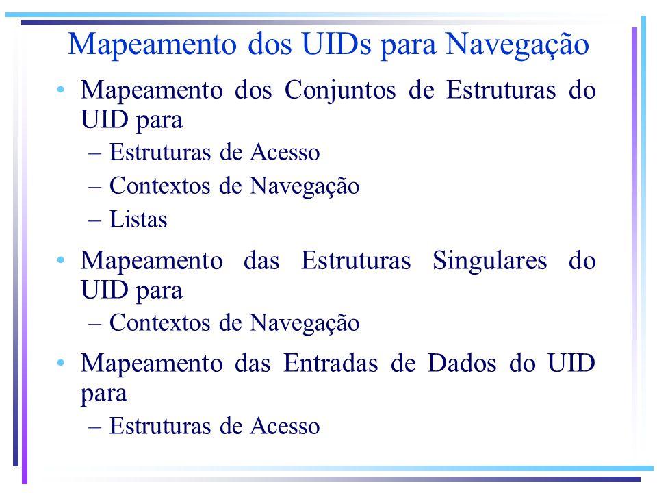 Mapeamento dos UIDs para Navegação Mapeamento dos Conjuntos de Estruturas do UID para –Estruturas de Acesso –Contextos de Navegação –Listas Mapeamento das Estruturas Singulares do UID para –Contextos de Navegação Mapeamento das Entradas de Dados do UID para –Estruturas de Acesso