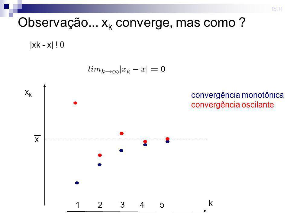 15:11 Observação... x k converge, mas como ? |xk - x| ! 0 x k 1 2 3 4 5 convergência monotônica convergência oscilante xkxk