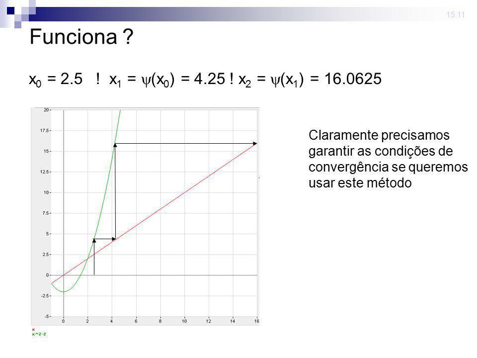 15:11 Funciona ? x 0 = 2.5 ! x 1 = (x 0 ) = 4.25 ! x 2 = (x 1 ) = 16.0625 Claramente precisamos garantir as condições de convergência se queremos usar