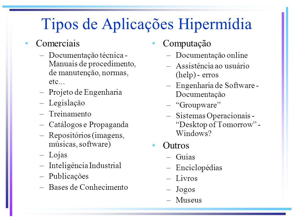 Tipos de Aplicações Hipermídia Comerciais –Documentação técnica - Manuais de procedimento, de manutenção, normas, etc... –Projeto de Engenharia –Legis