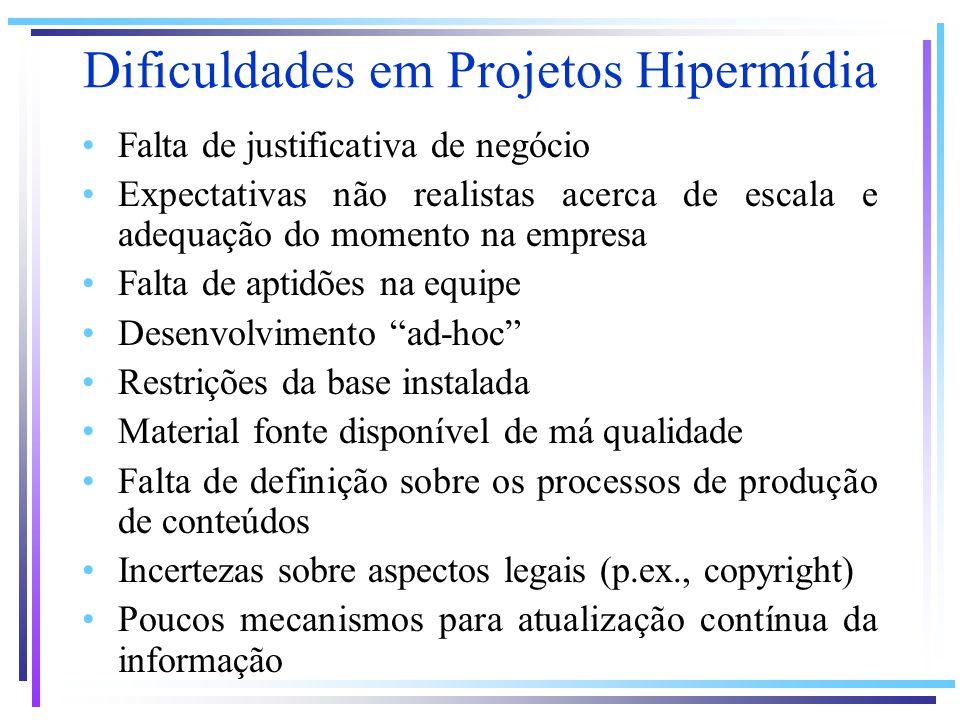 Dificuldades em Projetos Hipermídia Falta de justificativa de negócio Expectativas não realistas acerca de escala e adequação do momento na empresa Fa