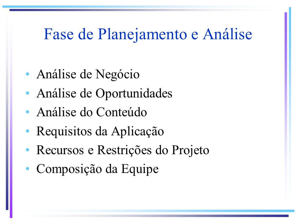 Fase de Planejamento e Análise Análise de Negócio Análise de Oportunidades Análise do Conteúdo Requisitos da Aplicação Recursos e Restrições do Projet
