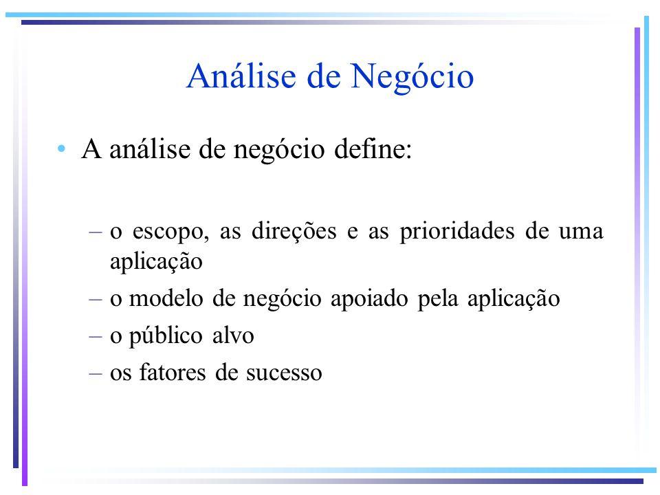 Análise de Negócio A análise de negócio define: –o escopo, as direções e as prioridades de uma aplicação –o modelo de negócio apoiado pela aplicação –