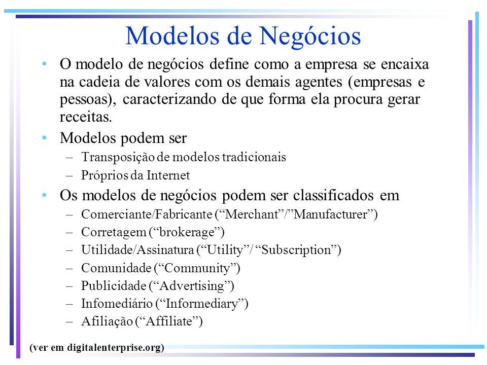 Modelos de Negócios O modelo de negócios define como a empresa se encaixa na cadeia de valores com os demais agentes (empresas e pessoas), caracteriza