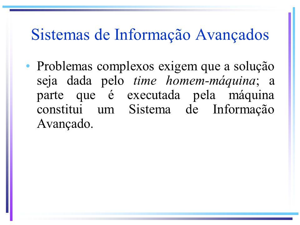Sistemas de Informação Avançados Problemas complexos exigem que a solução seja dada pelo time homem-máquina; a parte que é executada pela máquina cons