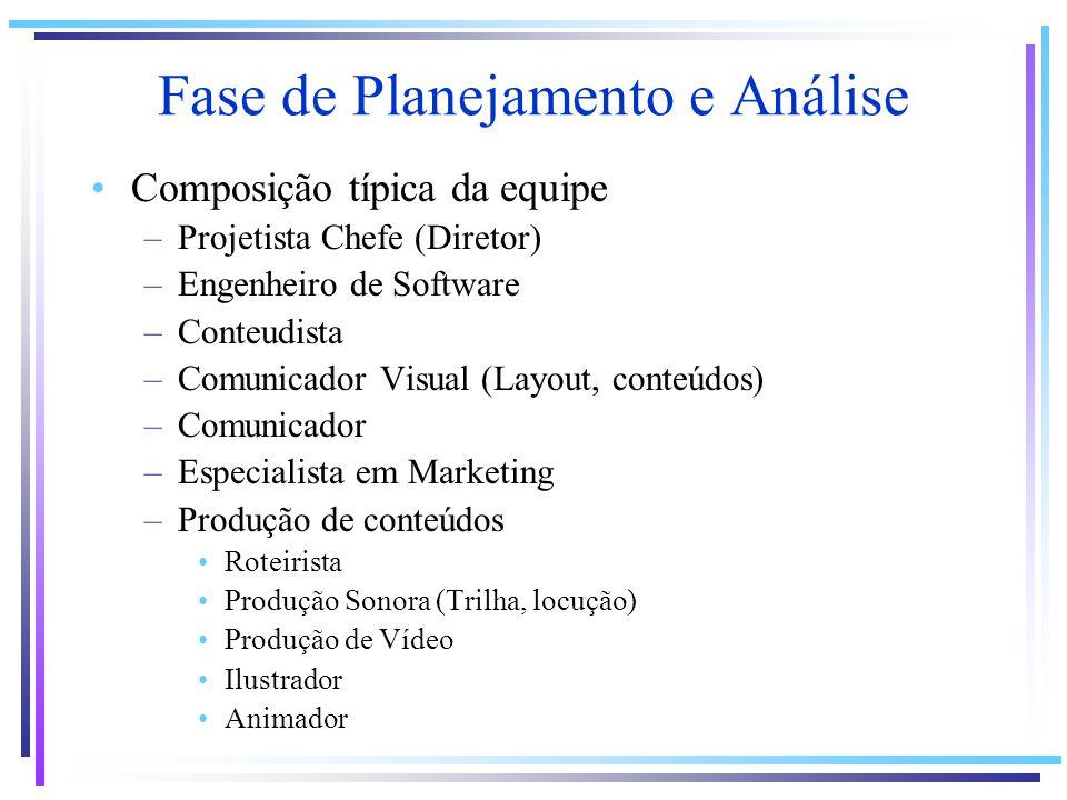 Composição típica da equipe –Projetista Chefe (Diretor) –Engenheiro de Software –Conteudista –Comunicador Visual (Layout, conteúdos) –Comunicador –Esp