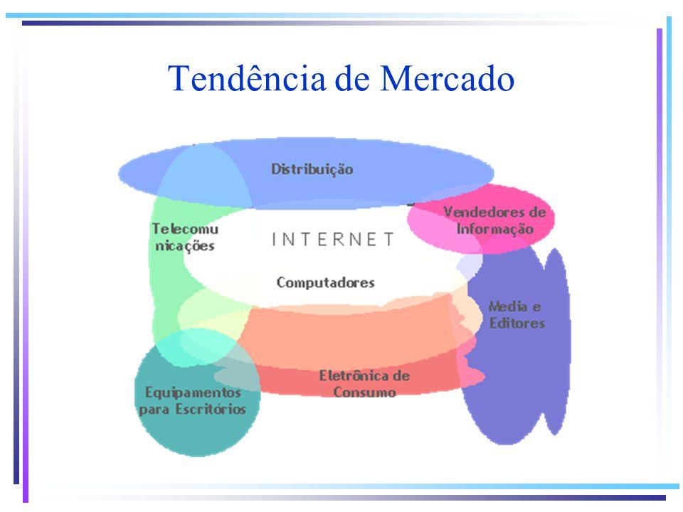 Tipos de Aplicações Hipermídia Comerciais –Documentação técnica - Manuais de procedimento, de manutenção, normas, etc...