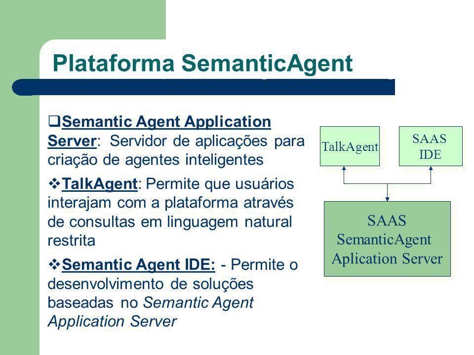 Semantic Agent Application Server: Servidor de aplicações para criação de agentes inteligentes TalkAgent: Permite que usuários interajam com a plataforma através de consultas em linguagem natural restrita Semantic Agent IDE: - Permite o desenvolvimento de soluções baseadas no Semantic Agent Application Server O que são Agentes Inteligentes.
