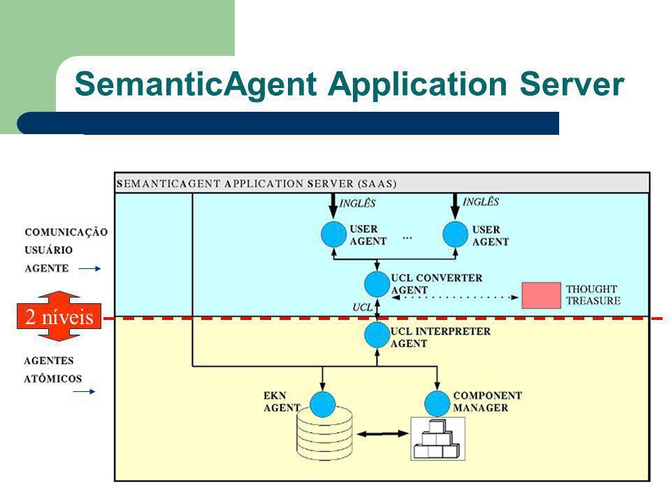 SemanticAgent Application Server 2 níveis