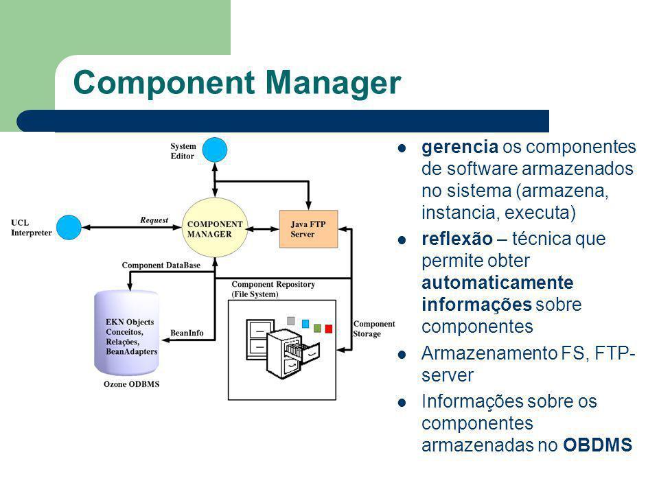 Component Manager gerencia os componentes de software armazenados no sistema (armazena, instancia, executa) reflexão – técnica que permite obter automaticamente informações sobre componentes Armazenamento FS, FTP- server Informações sobre os componentes armazenadas no OBDMS