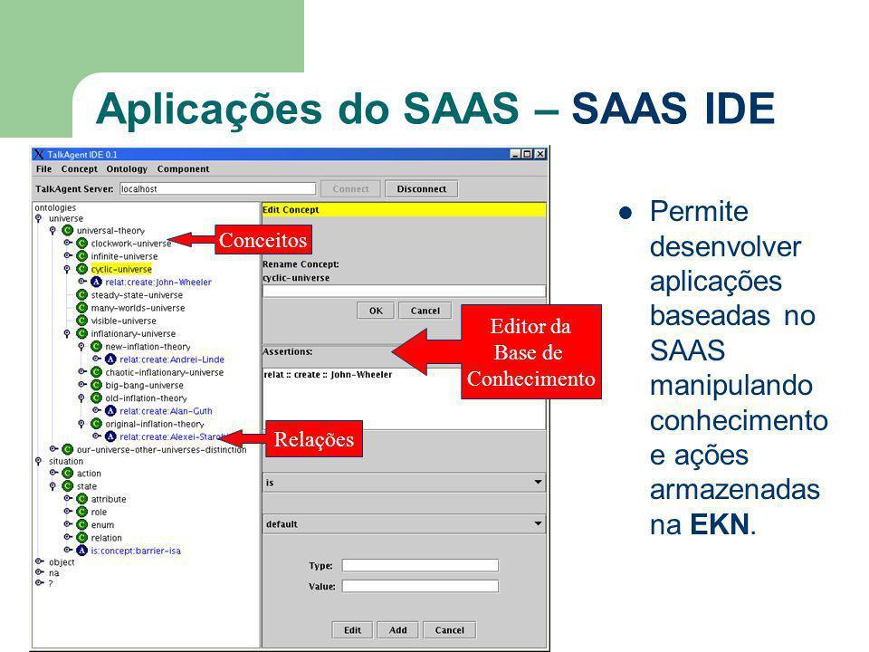 Aplicações do SAAS – SAAS IDE Permite desenvolver aplicações baseadas no SAAS manipulando conhecimento e ações armazenadas na EKN. Editor da Base de C