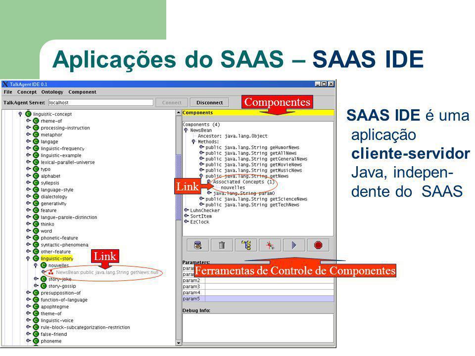 Aplicações do SAAS – SAAS IDE SAAS IDE é uma aplicação cliente-servidor Java, indepen- dente do SAAS Editor da Base de Conhecimento Componentes Link Ferramentas de Controle de Componentes