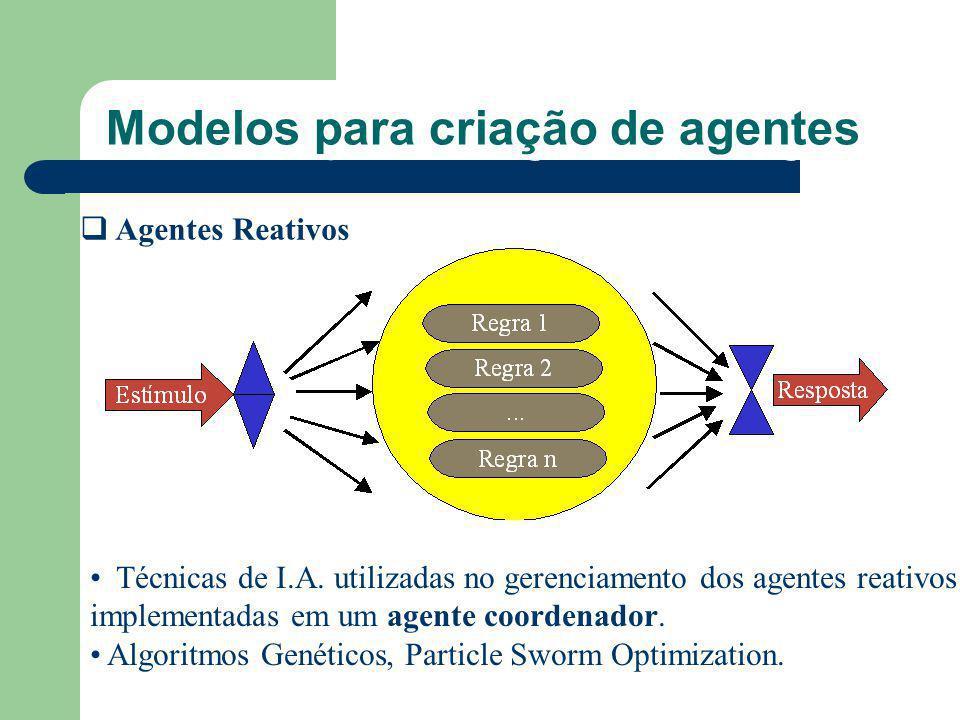 Agentes Reativos O que são Agentes Inteligentes? Modelos para criação de agentes Técnicas de I.A. utilizadas no gerenciamento dos agentes reativos imp