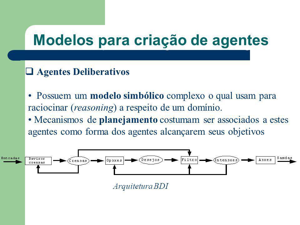 Agentes Deliberativos O que são Agentes Inteligentes? Modelos para criação de agentes Possuem um modelo simbólico complexo o qual usam para raciocinar