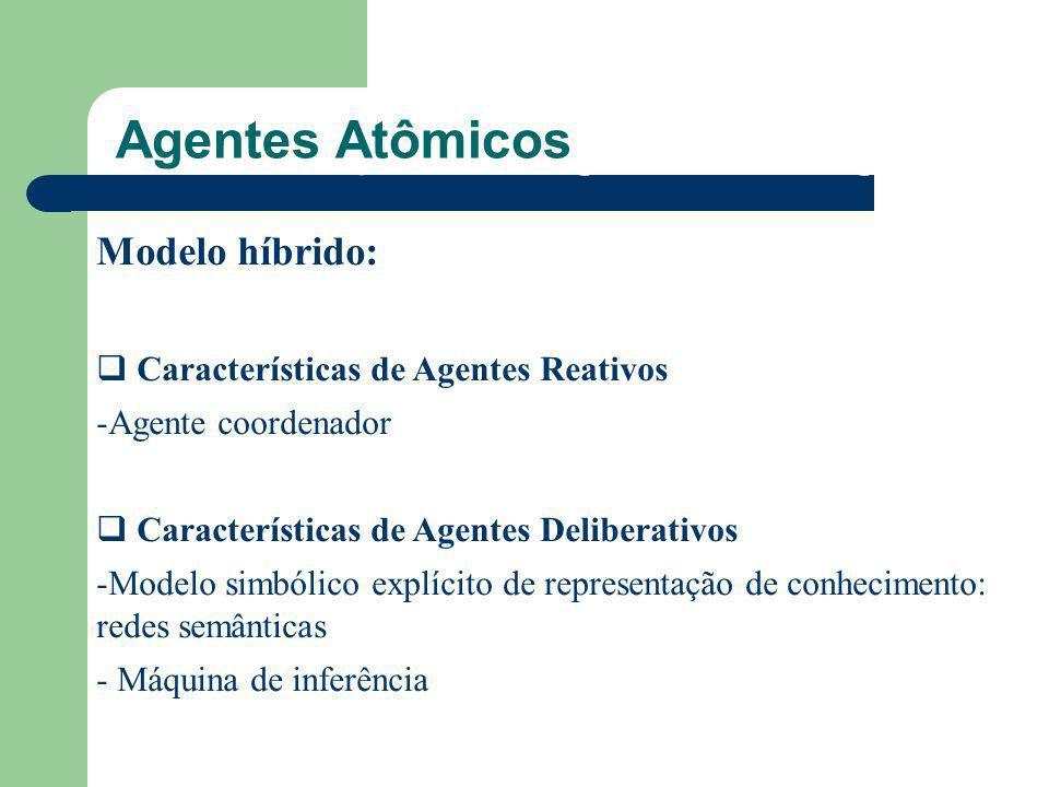 Modelo híbrido: Características de Agentes Reativos -Agente coordenador Características de Agentes Deliberativos -Modelo simbólico explícito de representação de conhecimento: redes semânticas - Máquina de inferência O que são Agentes Inteligentes.
