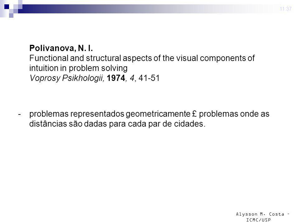 Alysson M. Costa – ICMC/USP 4 mar 2009. 11:37 Polivanova, N. I. Functional and structural aspects of the visual components of intuition in problem sol