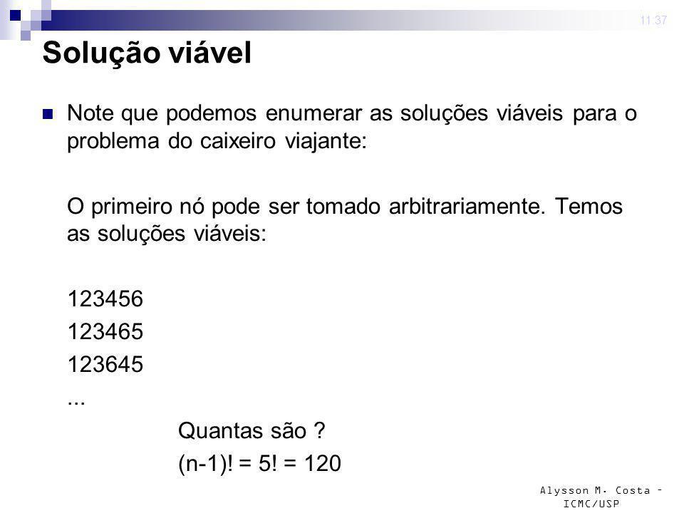 Alysson M. Costa – ICMC/USP 4 mar 2009. 11:37 Solução viável Note que podemos enumerar as soluções viáveis para o problema do caixeiro viajante: O pri
