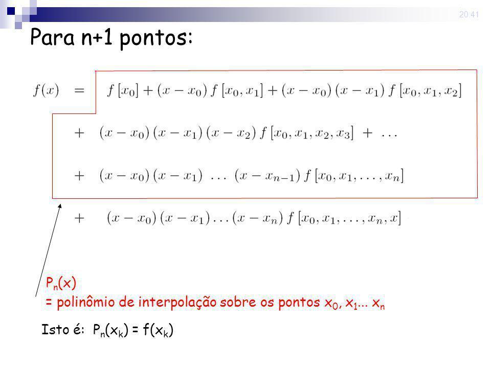 15 May 2008. 20:41 Para n+1 pontos: = polinômio de interpolação sobre os pontos x 0, x 1... x n Isto é: P n (x k ) = f(x k ) P n (x)