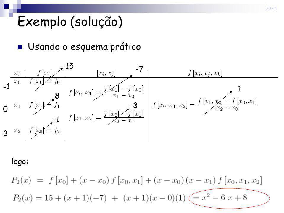 15 May 2008. 20:41 Exemplo (solução) Usando o esquema prático 15 8 0 3 -7 -3 1 logo: