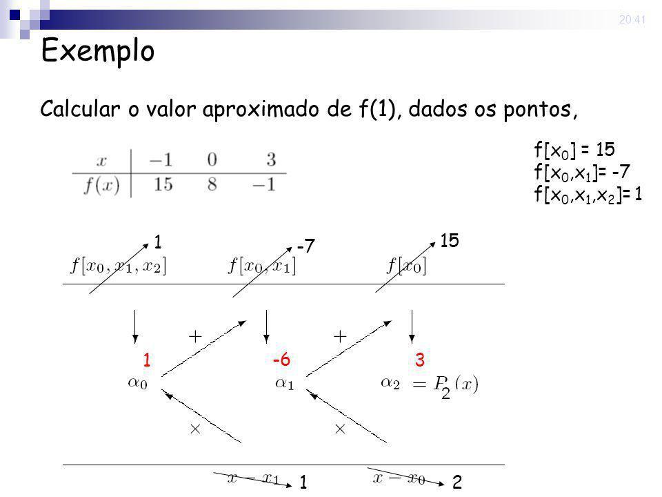 15 May 2008. 20:41 Exemplo Calcular o valor aproximado de f(1), dados os pontos, f[x 0 ] = 15 f[x 0,x 1 ]= -7 f[x 0,x 1,x 2 ]= 1 1 1 12 -7 15 -6 3