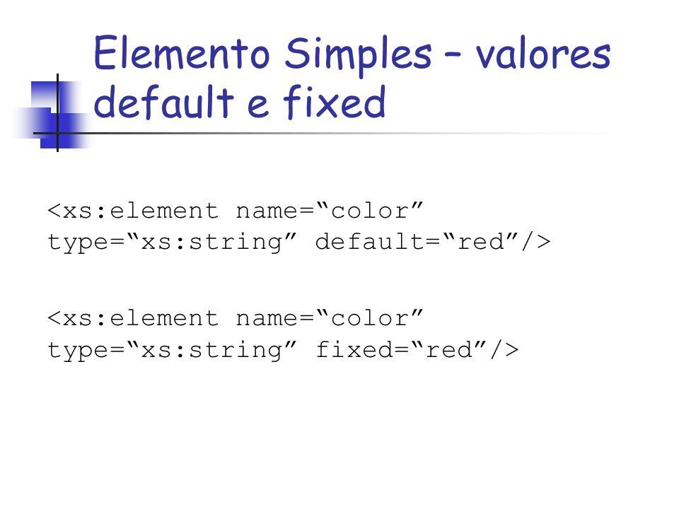Elemento Simples – valores default e fixed