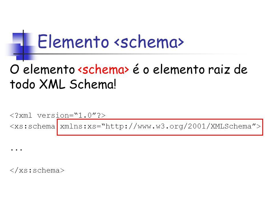 Elemento O elemento é o elemento raiz de todo XML Schema!...