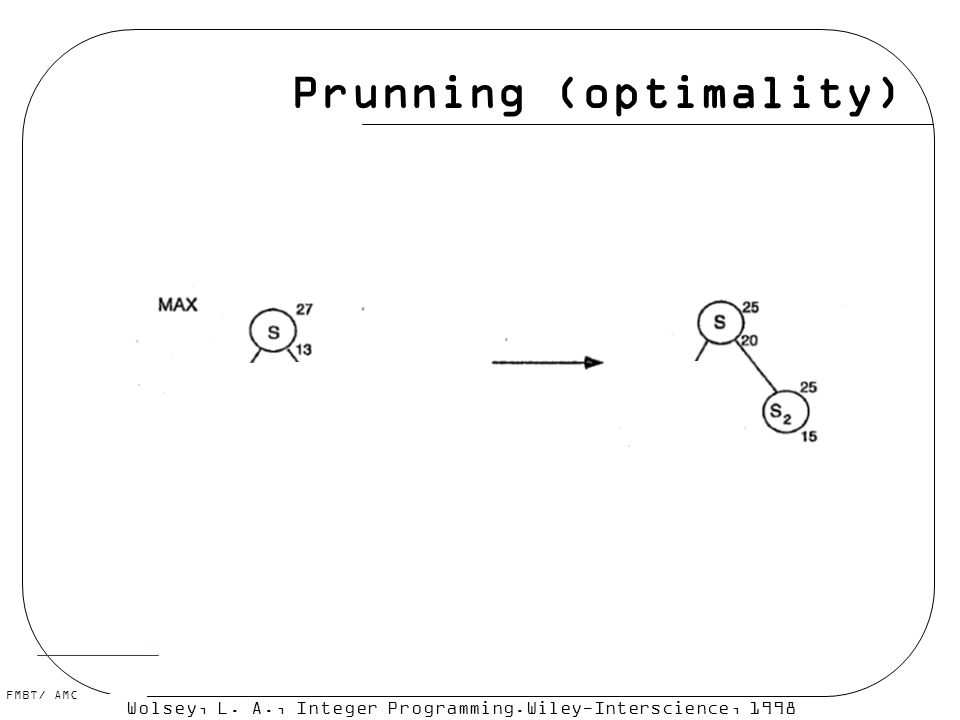 Prunning (optimality) Wolsey, L. A., Integer Programming.Wiley-Interscience, 1998