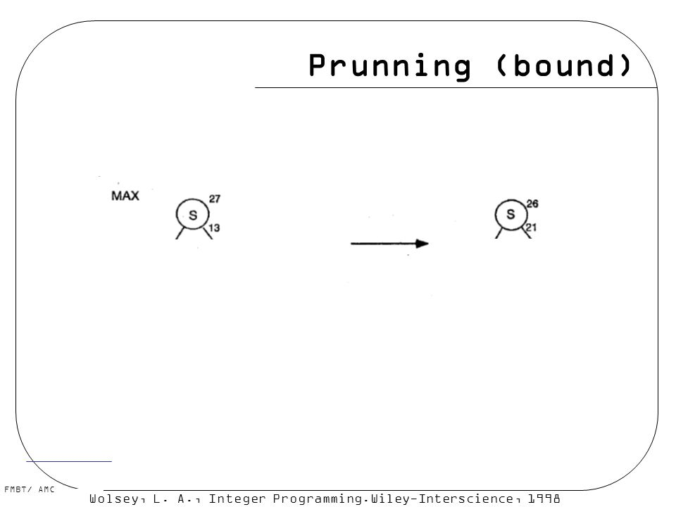 FMBT/ AMC Prunning (bound) Wolsey, L. A., Integer Programming.Wiley-Interscience, 1998
